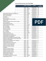 Sistema de Información de La Red IRAG