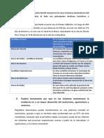Silvestre Luis-SistemasMontañosos