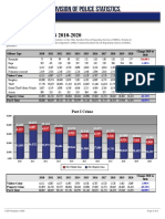 Cleveland year end crime report 2020 final