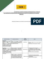 Temario_del_examen_de_certificación - OSCE