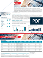 HamptonRoads Americas Alliance MarketBeat Office Q42020