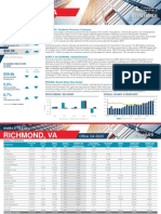 Richmond Americas Alliance MarketBeat Office Q42020