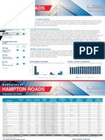 Hampton Roads Americas Alliance MarketBeat Industrial Q42020