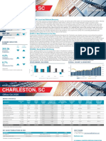 Charleston Americas Alliance MarketBeat Office Q42020
