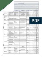 PIL-OQ01 Déploiement politique et objectifs Qualité