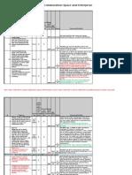 Gap Analysis status 11172010