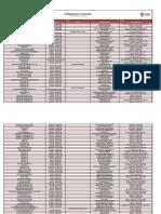 PUBLICACAO TRANSACOES FPF 01_04_2019-31_03_2020_1 (2)