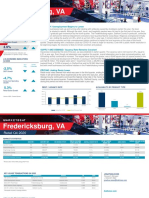 Fredericksburg Americas Alliance MarketBeat Retail Q42020