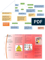 472157613-actividad-1-Mapa-Conceptual-de-Toxicologia-docx