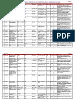 Liste_des_laboratoires_accredites-maroc_tunisie