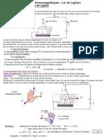 les-forces-electromagnetiques-la-loi-de-laplace-resume-de-cours-2 (2)