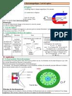 Les Forces Electromagnetiques La Loi de Laplace Resume de Cours 1 3 (2)