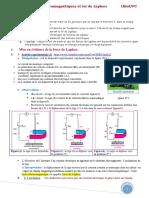 les-forces-electromagnetiques-la-loi-de-laplace-cours-1-1 (1)
