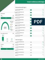 Eleição Municipal Coromandel 2020 - Resultado Partido PSD – TSE