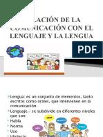 RELACIÓN DE LA COMUNICACIÓN CON EL LENGUAJE Y