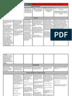 Bilingual Lesson Plan (PDF 68 Kb)