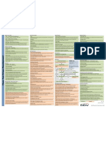 Clean TDD Cheat Sheet V1.2