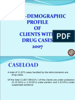 Drug Profile