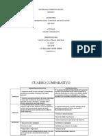 CUADRO COMPARATIVO GESTION DE EDUCACION