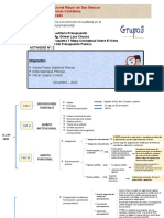 ACTIVIDAD Nº 02-GRUPO N° 03 - Sistema Nacional de ppto