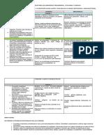 CRITERIOS DE EVALUACION PARA LOS COMPONENTES  2021 2 (1)