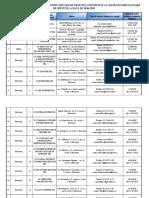 SOCIETATi PRESTATOARE DE SERVICII IN SITUATII DE URGENTĂ ( LA DATA DE 30.06.2020)