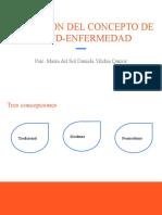 EVOLUCIÓN DEL CONCEPTO DE SALUD-ENFERMEDAD