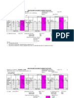 CONCRETE WORK final draft Holistic cost analysis