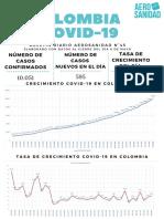 Boletín Covid-19 Aerosanidad 09052020