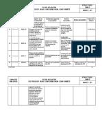 Fiche registre du produit non conforme et non-conformités IN 24.03.2017
