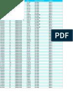 Validador de CFDI's y Documentos Asociados