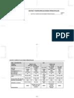 07-Sección-6-Datos-y-especificaciones-principales_73