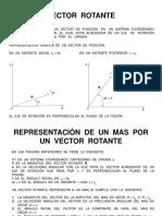 MÉTODO  DE  VECTORES  ROTANTES