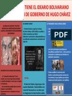Ideario Bolivariano Con La Gestión de Gobierno de Hugo Chávez