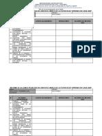 informe acciones pedagogicas