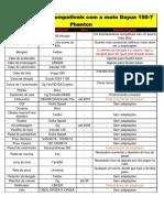 Lista de peças compatível DY-150 (1)