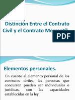 EL NEGOCIO JURIDICO CIVIL V-16 ppt