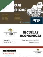 ECONOMIA -- ESCUELAS ECONOMICAS