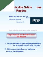 Alberto Back -Importância dos Grãos nas Rações