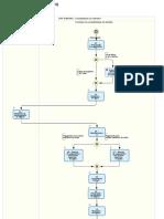 J59 - Contabilidade de clientes -  diagramas de processo