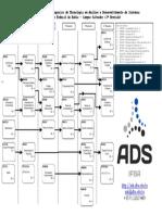 fluxograma-ads-Rev03-vf