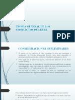 TEORÍA GENERAL DE LOS CONFLICTOS DE LEYES (1)