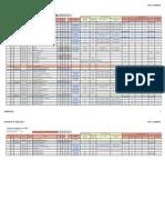 semestre S8 2020-2021 - MCC Synthèse
