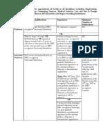 Criteria for Assistant Professor in all disciplines