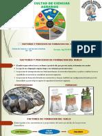 2. Factores y Procesos de Formacion Del Suelo