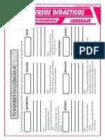Las-Funciones-del-Lenguaje-para-Segundo-de-Secundaria