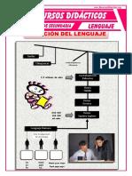 La-Aparicion-del-Lenguaje-para-Segundo-de-Secundaria