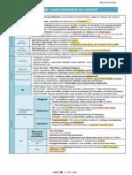 ITEM 200 - ToUX CHRONIQUE _V2_0.PDF#Viewer.action=Download