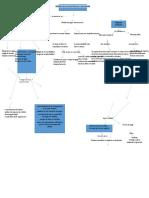 mapa sistema financiero internacional-convertido