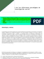 Características de los diferentes paradigmas de investigación social